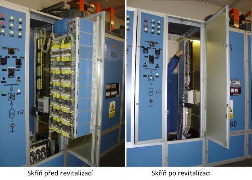 Revitalizace měnírny Bory - Praha